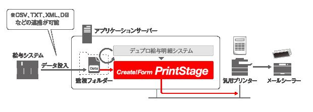 帳票ツールCreate!Formパートナー:デュプロ販売_給与明細発行システム