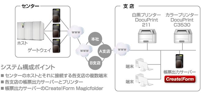 Create!Form事例:三井住友海上きらめき生命保険