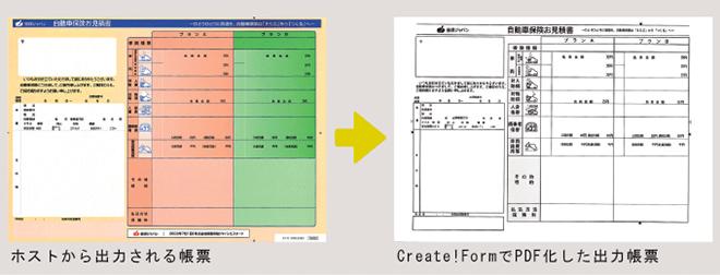 Create!Form事例:損保ジャパン