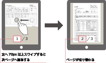 ツールバーを利用したスマートデバイス表示-単一出力モード