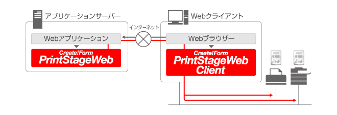 print-web-client-sys-01.png