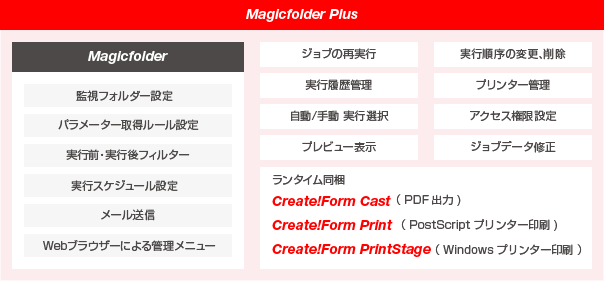 Create!Form Magicfolder Plus機能一覧