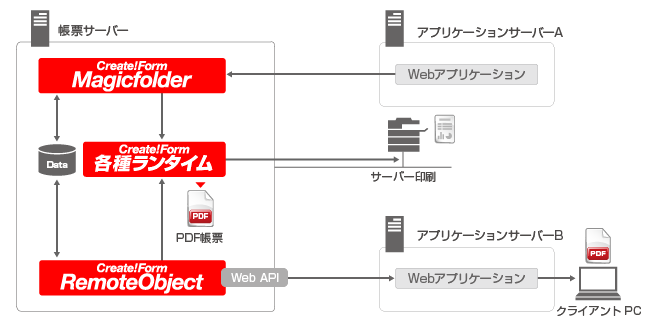 remoteobject-sys-02.png