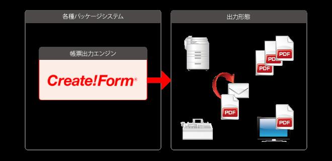 業務パッケージシステムに帳票出力エンジンを組み込む