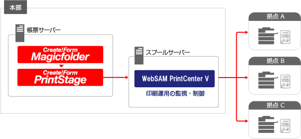 nec-pcv-system-2.png