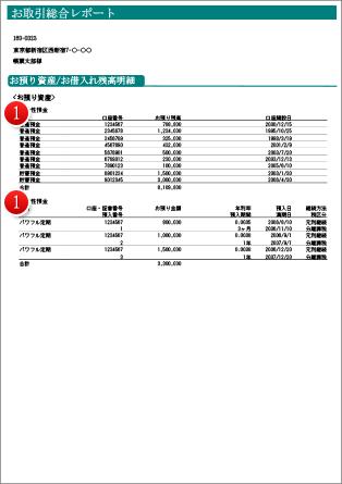 お取引総合レポート