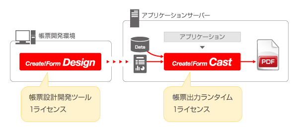 form-transition-license.png